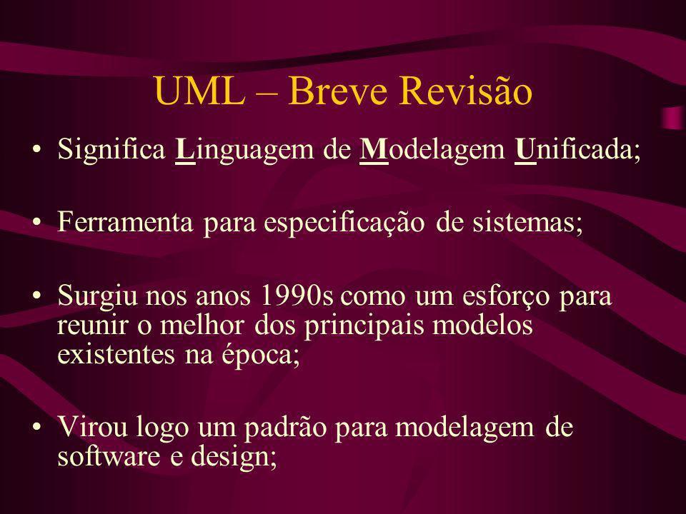 UML – Breve Revisão Significa Linguagem de Modelagem Unificada;