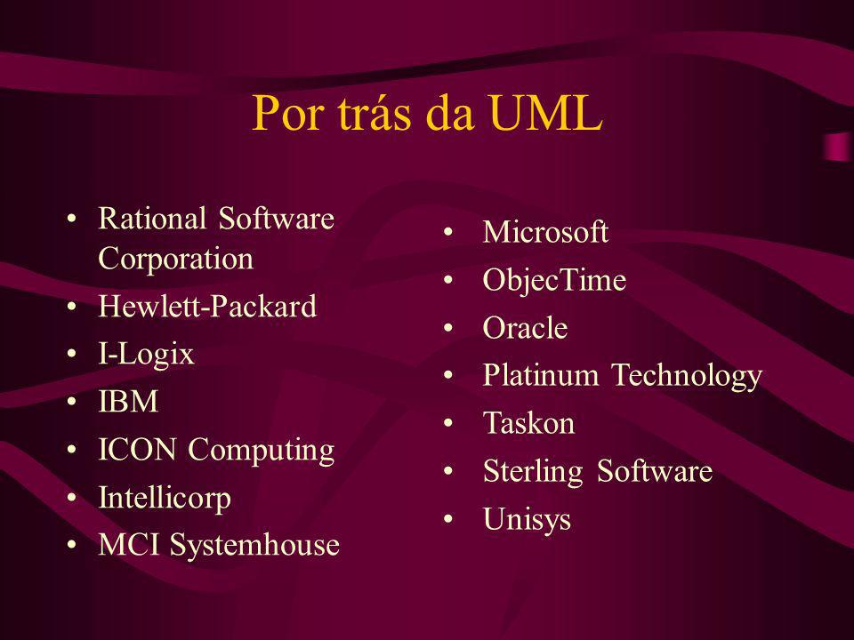 Por trás da UML Rational Software Corporation Microsoft ObjecTime