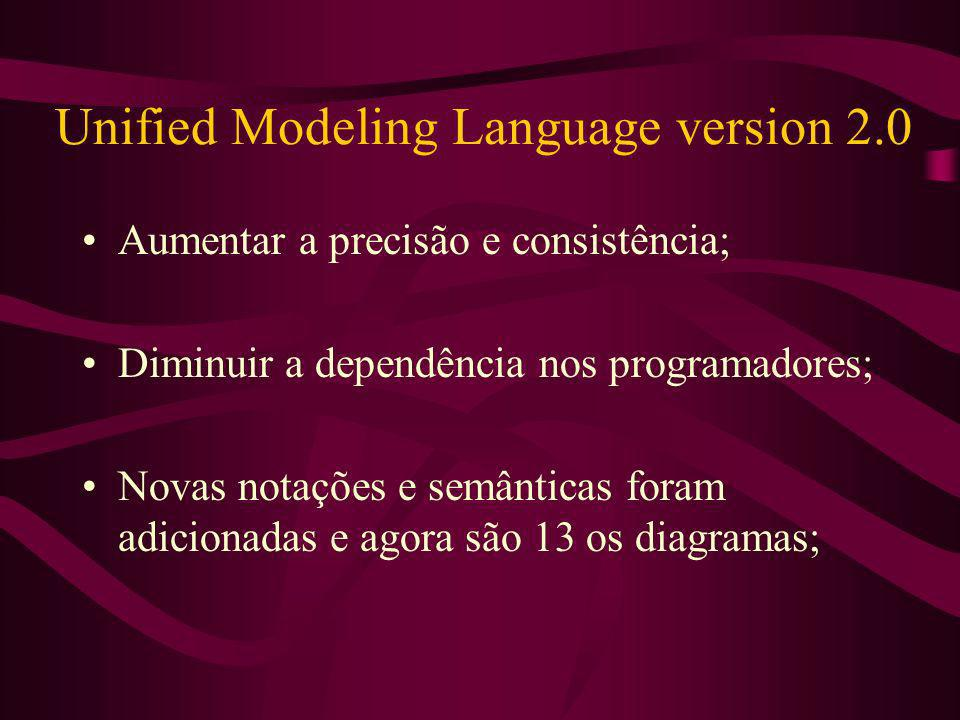 Unified Modeling Language version 2.0