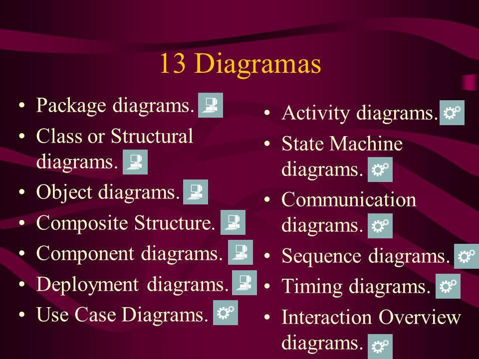 13 Diagramas Package diagrams. Activity diagrams.