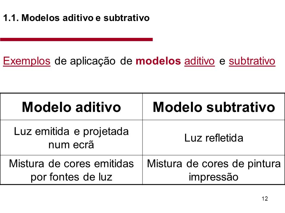 Modelo aditivo Modelo subtrativo