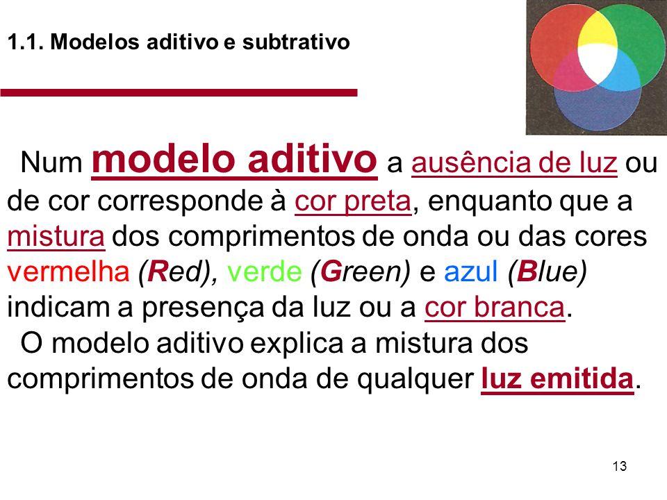 1.1. Modelos aditivo e subtrativo