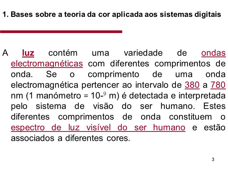 1. Bases sobre a teoria da cor aplicada aos sistemas digitais