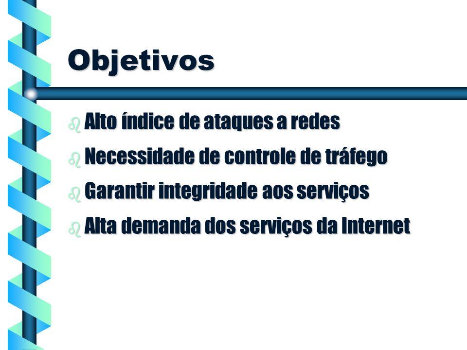 Objetivos Alto índice de ataques a redes