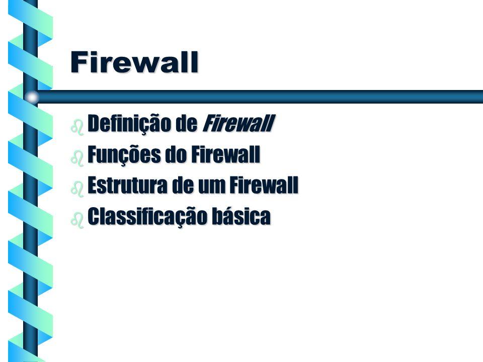 Firewall Definição de Firewall Funções do Firewall