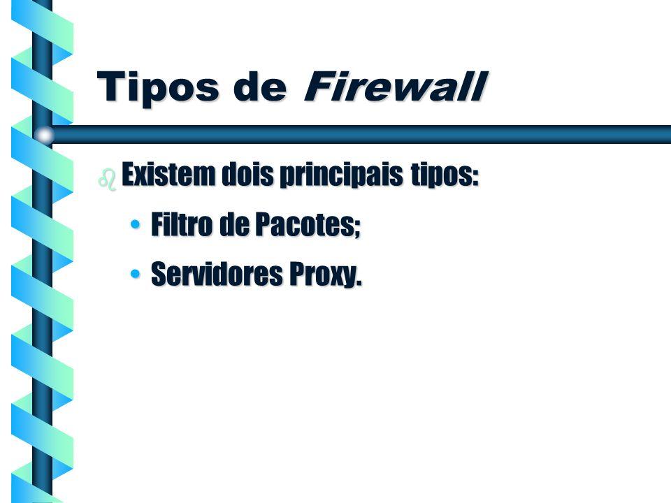 Tipos de Firewall Existem dois principais tipos: Filtro de Pacotes;