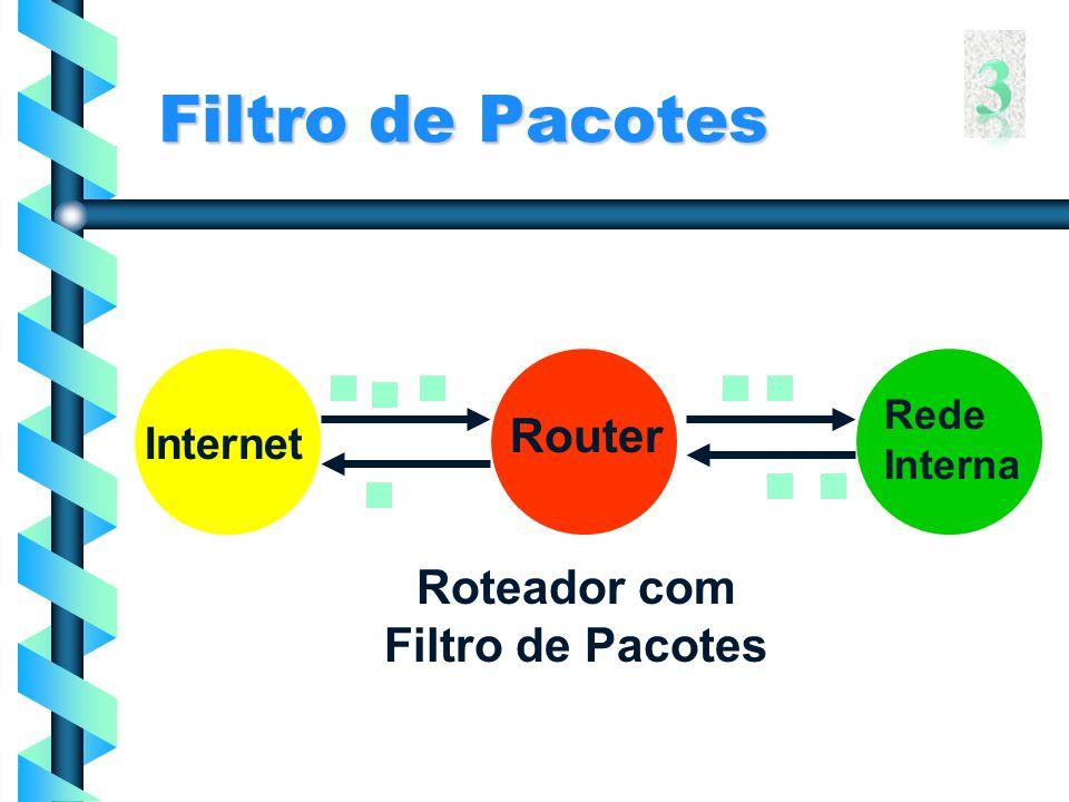 3 Filtro de Pacotes Router Roteador com Filtro de Pacotes Internet