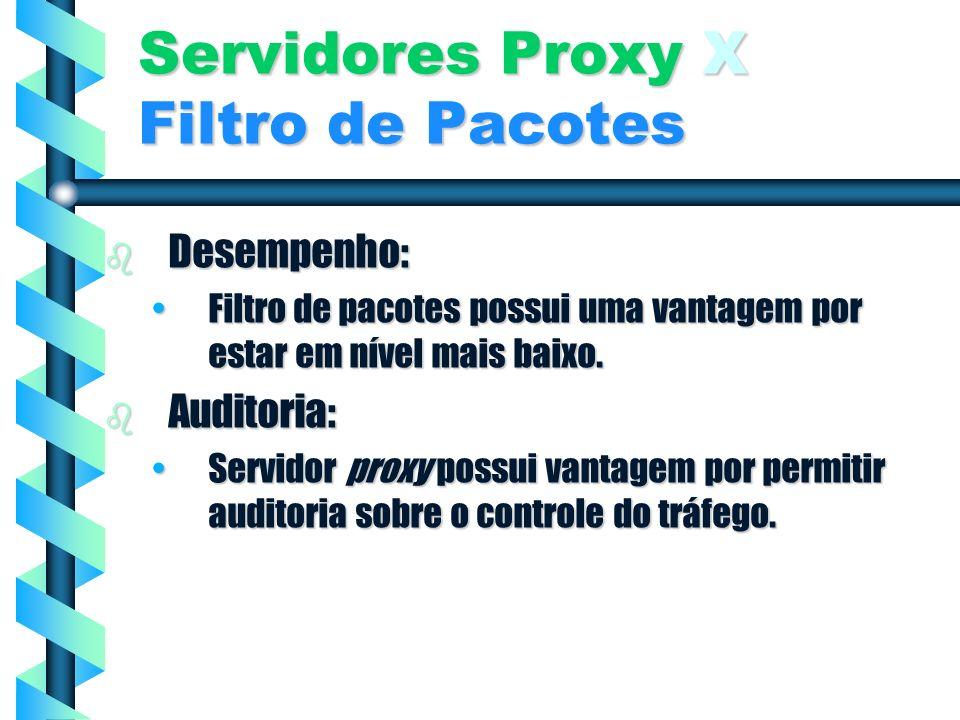 Servidores Proxy X Filtro de Pacotes