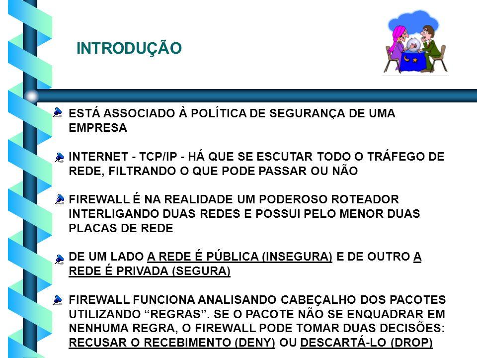 INTRODUÇÃO ESTÁ ASSOCIADO À POLÍTICA DE SEGURANÇA DE UMA EMPRESA