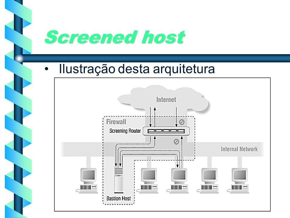 Screened host Ilustração desta arquitetura