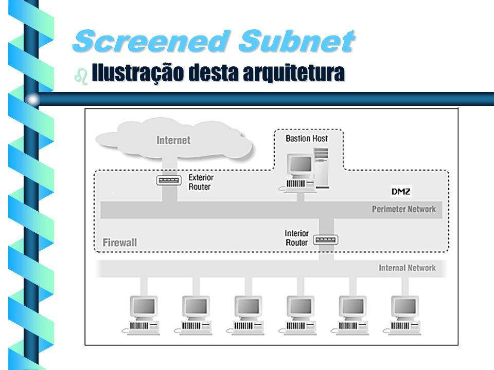 Screened Subnet Ilustração desta arquitetura