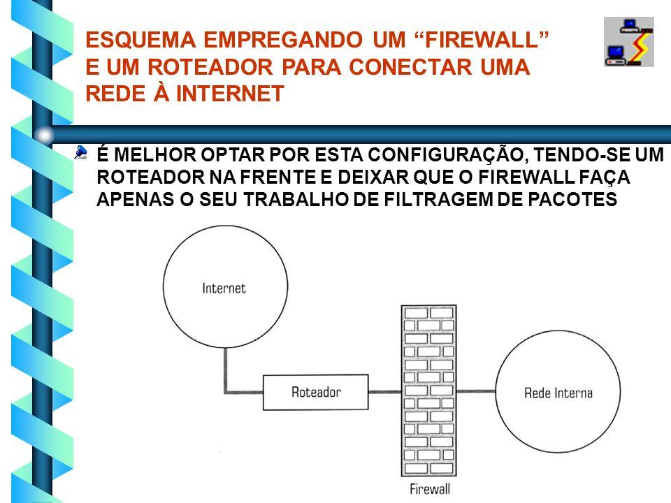 ESQUEMA EMPREGANDO UM FIREWALL E UM ROTEADOR PARA CONECTAR UMA REDE À INTERNET