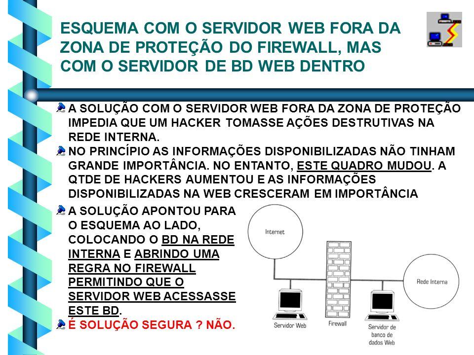 ESQUEMA COM O SERVIDOR WEB FORA DA ZONA DE PROTEÇÃO DO FIREWALL, MAS COM O SERVIDOR DE BD WEB DENTRO