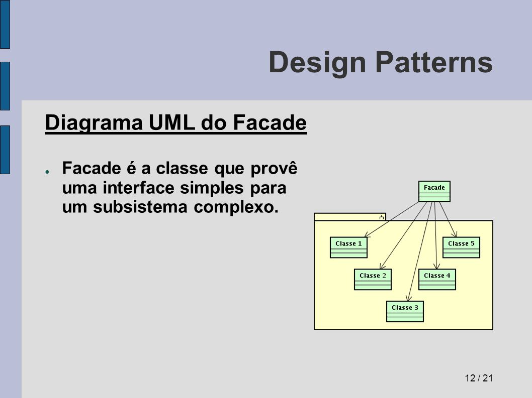 Design Patterns Diagrama UML do Facade