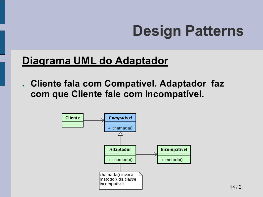 Design Patterns Diagrama UML do Adaptador