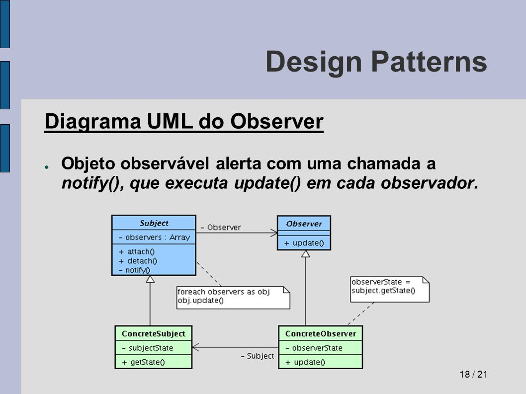 Design Patterns Diagrama UML do Observer