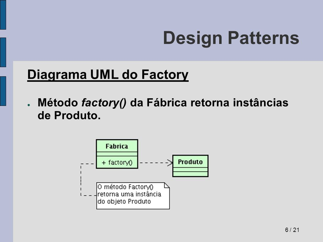 Design Patterns Diagrama UML do Factory