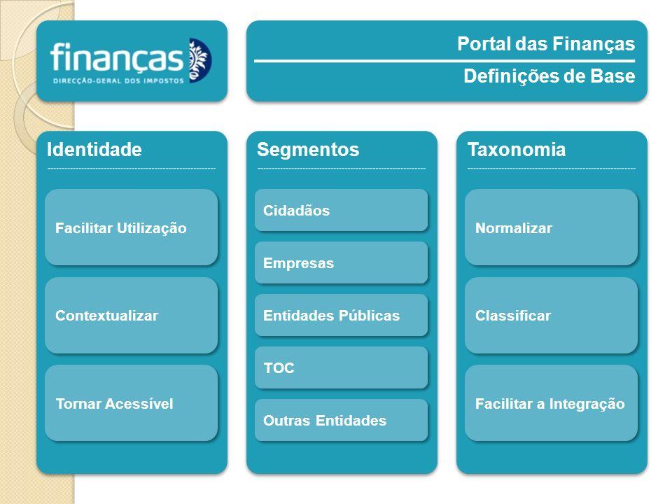 Portal das Finanças Definições de Base Identidade Segmentos Taxonomia