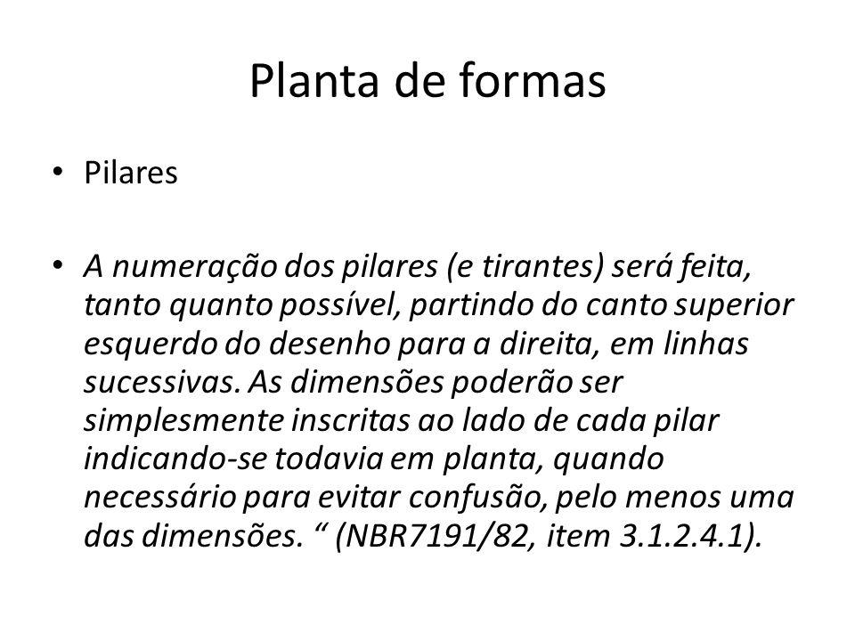 Planta de formas Pilares