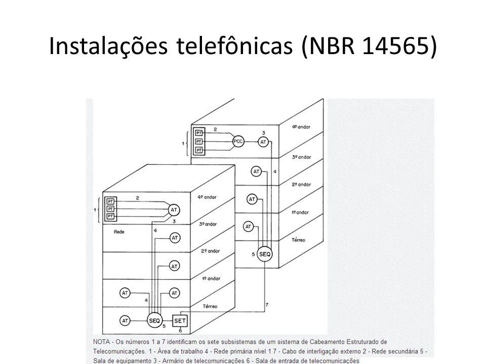 Instalações telefônicas (NBR 14565)