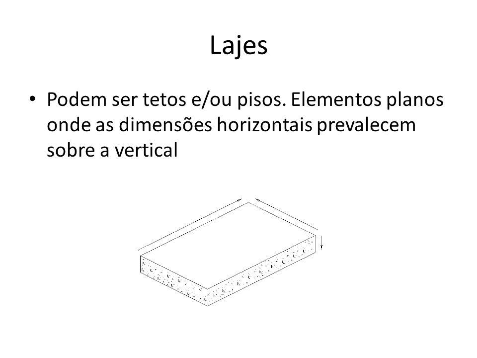 Lajes Podem ser tetos e/ou pisos.