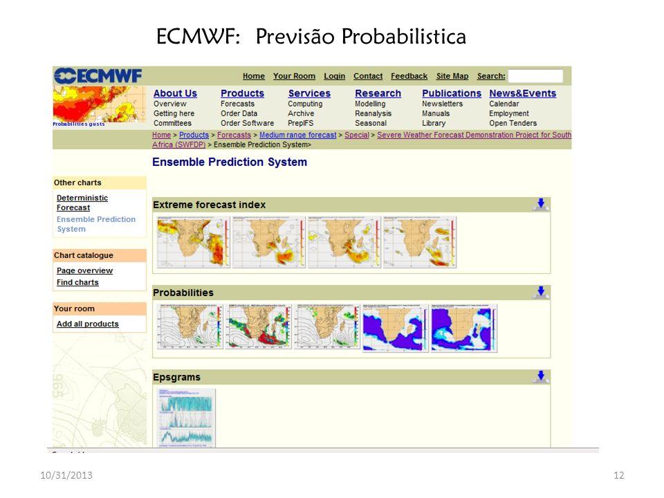 ECMWF: Previsão Probabilistica
