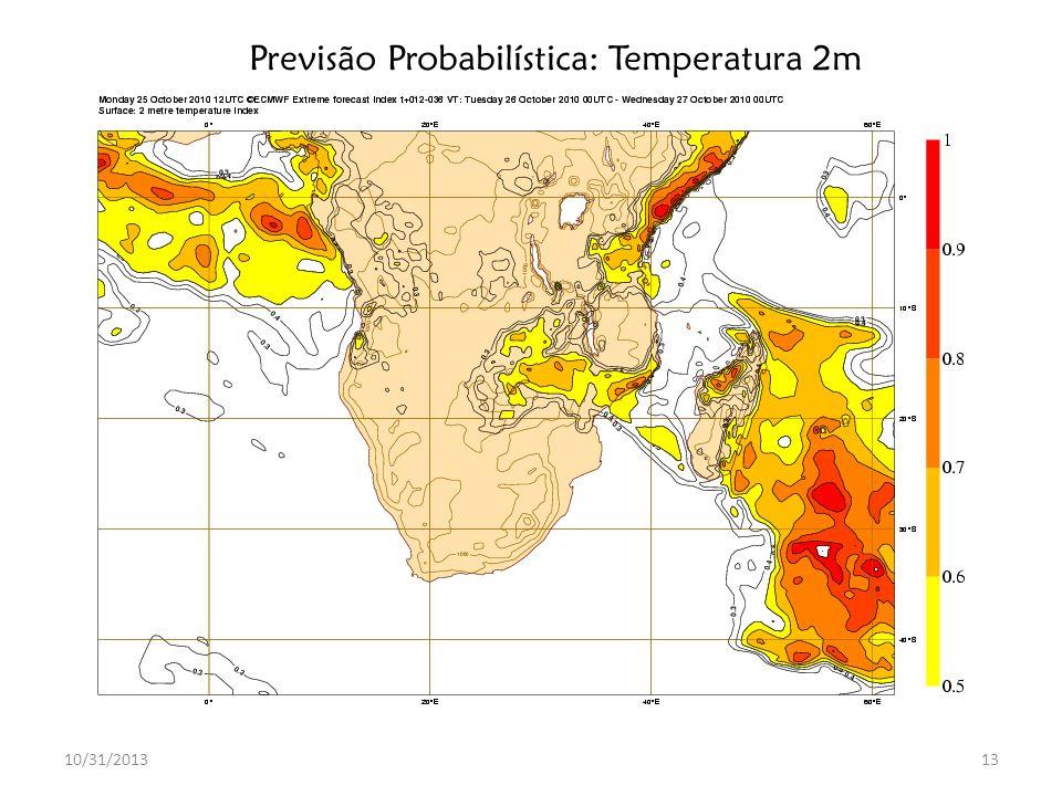 Previsão Probabilística: Temperatura 2m