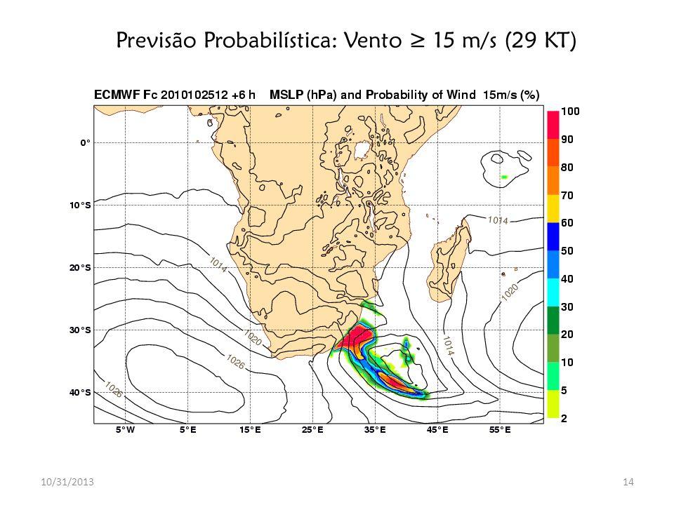 Previsão Probabilística: Vento ≥ 15 m/s (29 KT)
