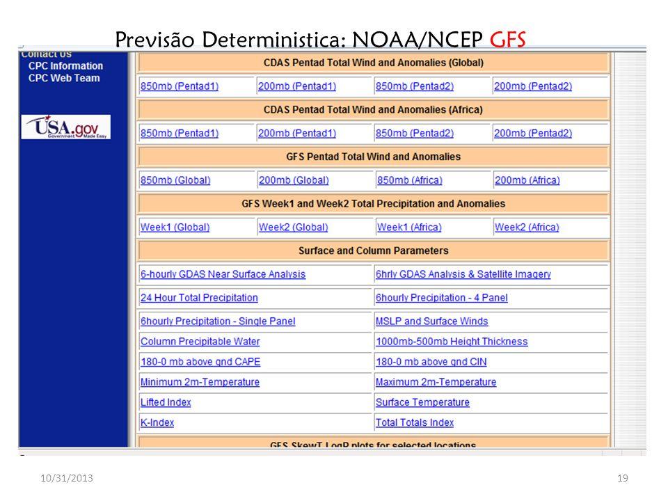 Previsão Deterministica: NOAA/NCEP GFS
