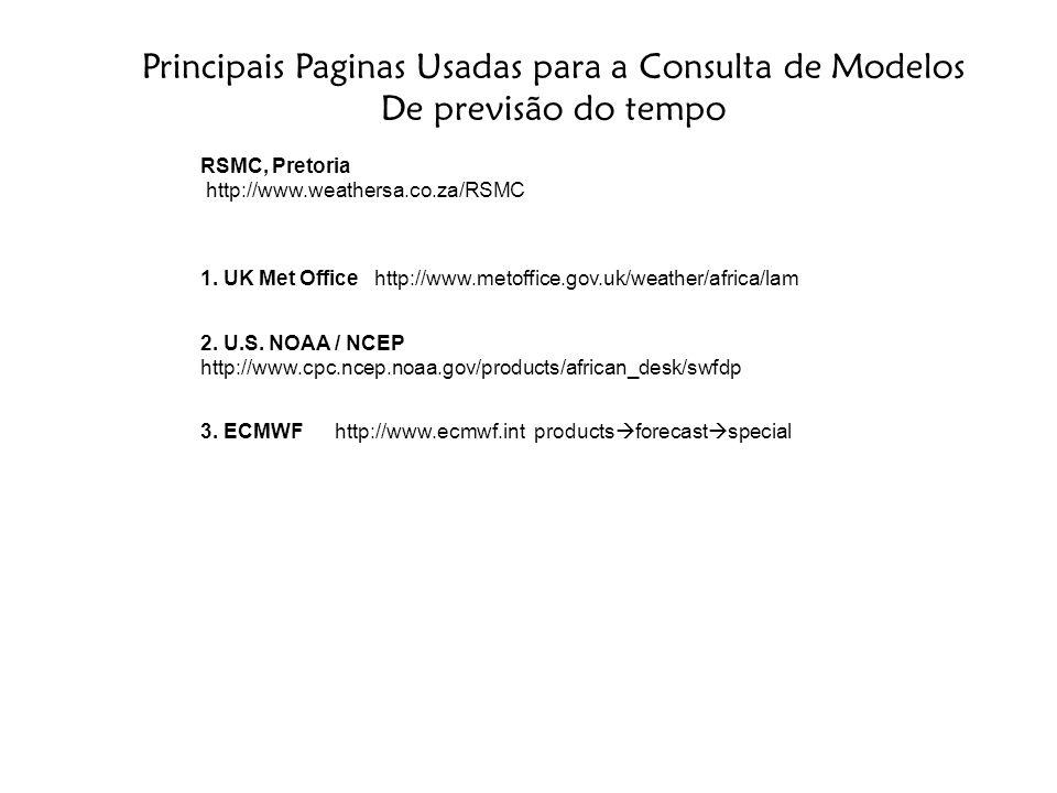 Principais Paginas Usadas para a Consulta de Modelos