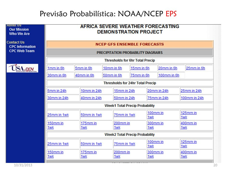 Previsão Probabilística: NOAA/NCEP EPS