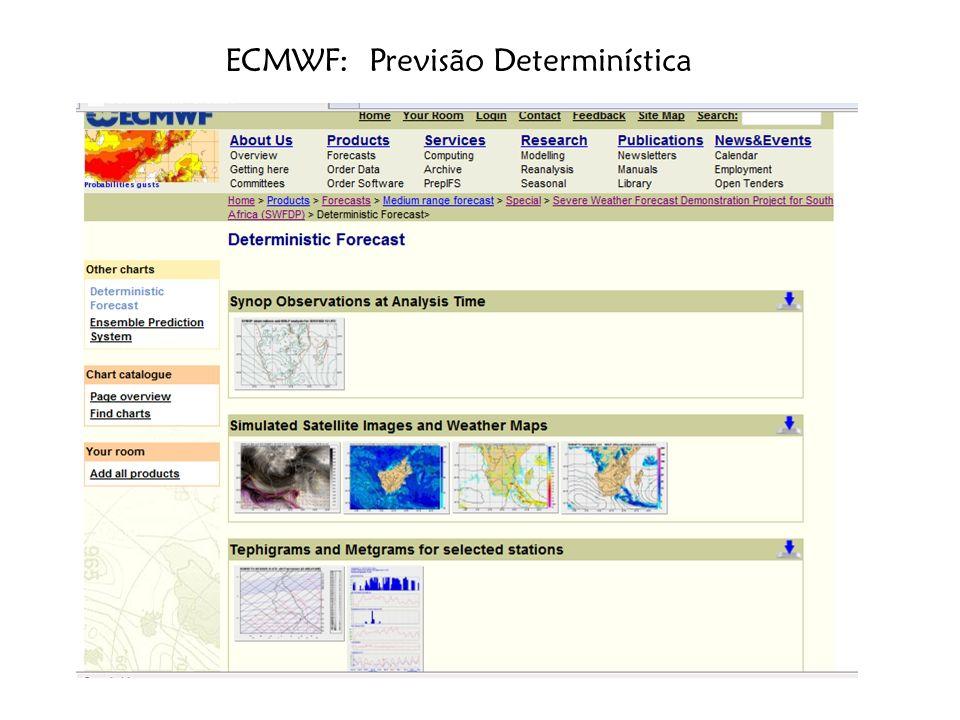 ECMWF: Previsão Determinística