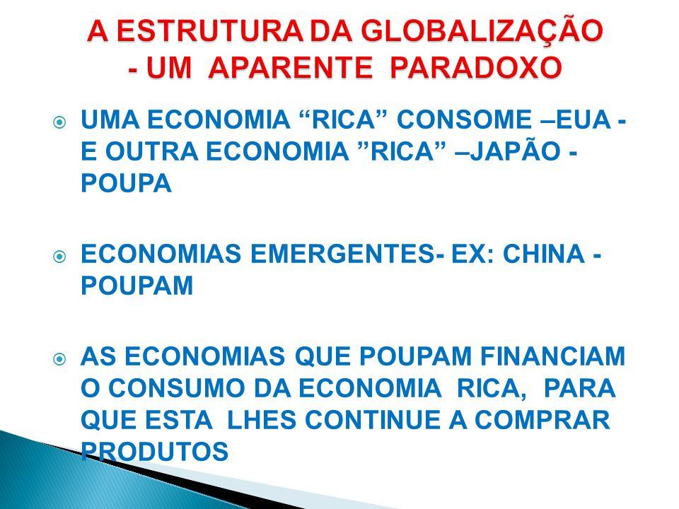 A ESTRUTURA DA GLOBALIZAÇÃO - UM APARENTE PARADOXO