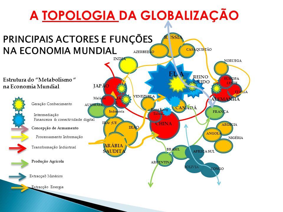 A TOPOLOGIA DA GLOBALIZAÇÃO