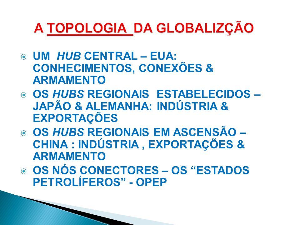 A TOPOLOGIA DA GLOBALIZÇÃO