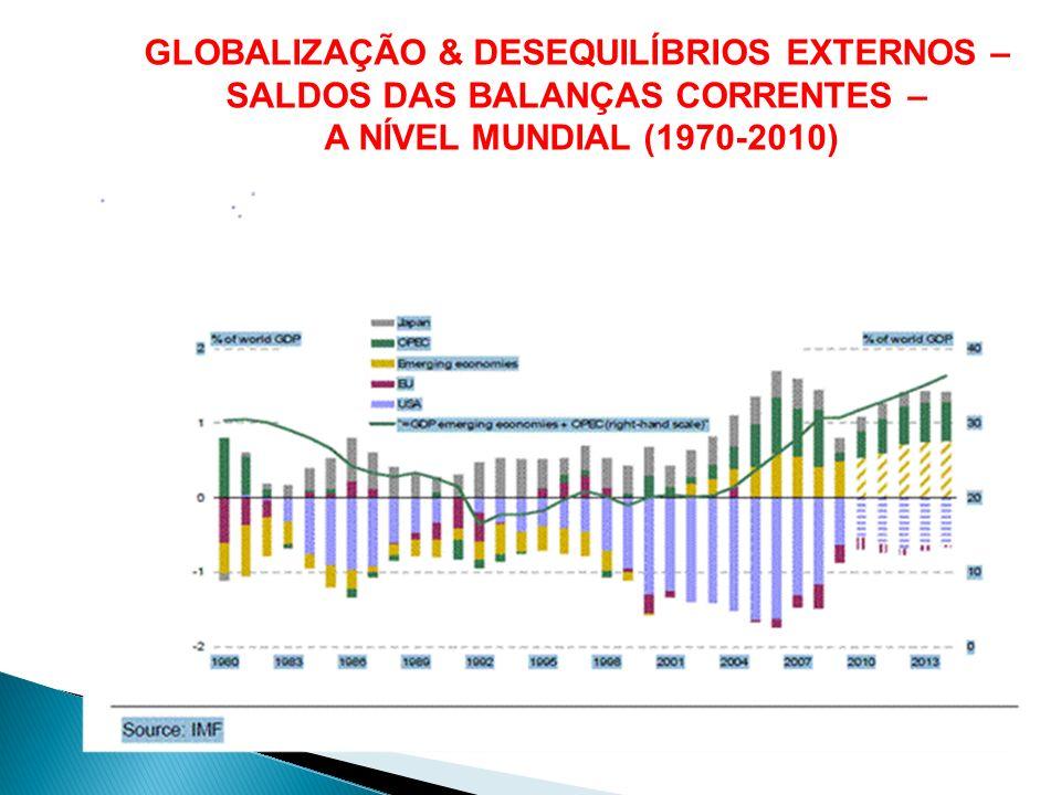 GLOBALIZAÇÃO & DESEQUILÍBRIOS EXTERNOS –