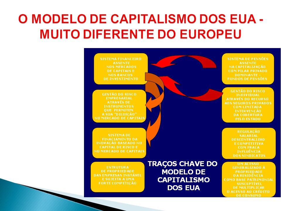 O modelo de capitalismo dos EUA -muito diferente do europeu