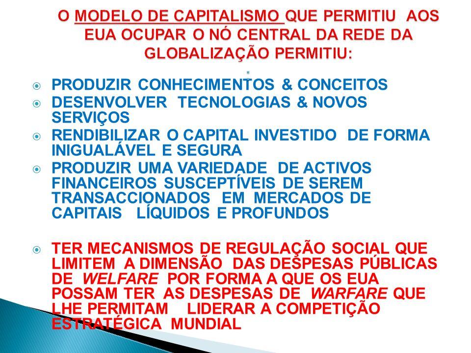 O MODELO DE CAPITALISMO QUE PERMITIU AOS EUA OCUPAR O NÓ CENTRAL DA REDE DA GLOBALIZAÇÃO PERMITIU: :