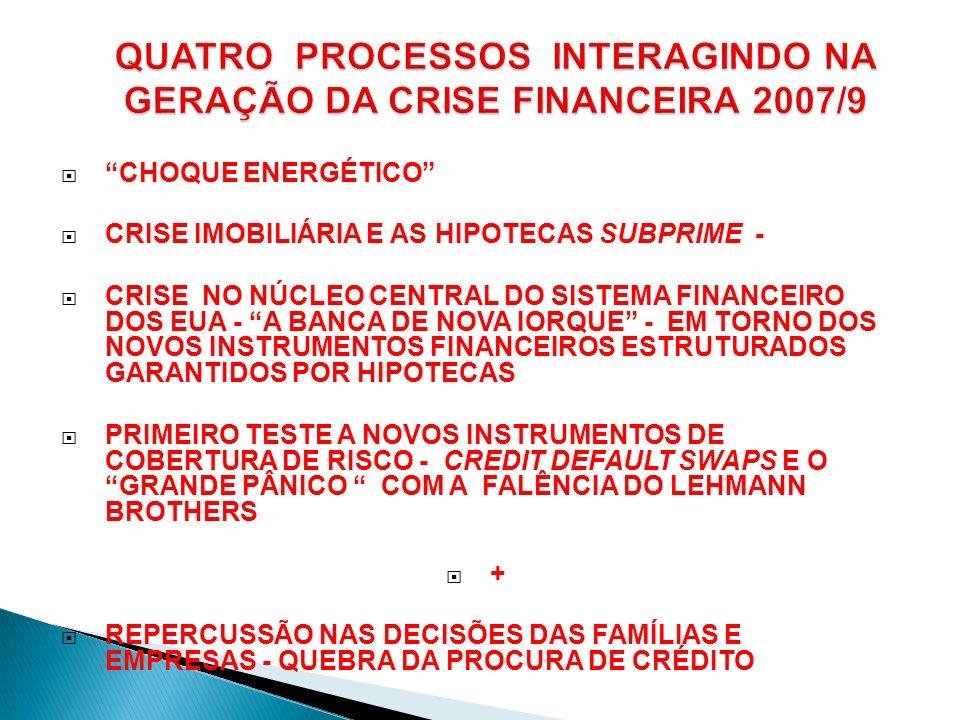 QUATRO PROCESSOS INTERAGINDO NA GERAÇÃO DA CRISE FINANCEIRA 2007/9