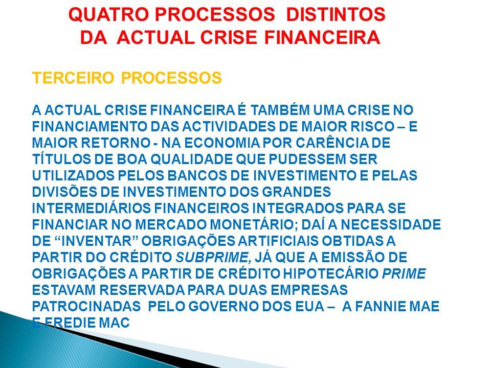 QUATRO processos distintos Da actual crise financeira