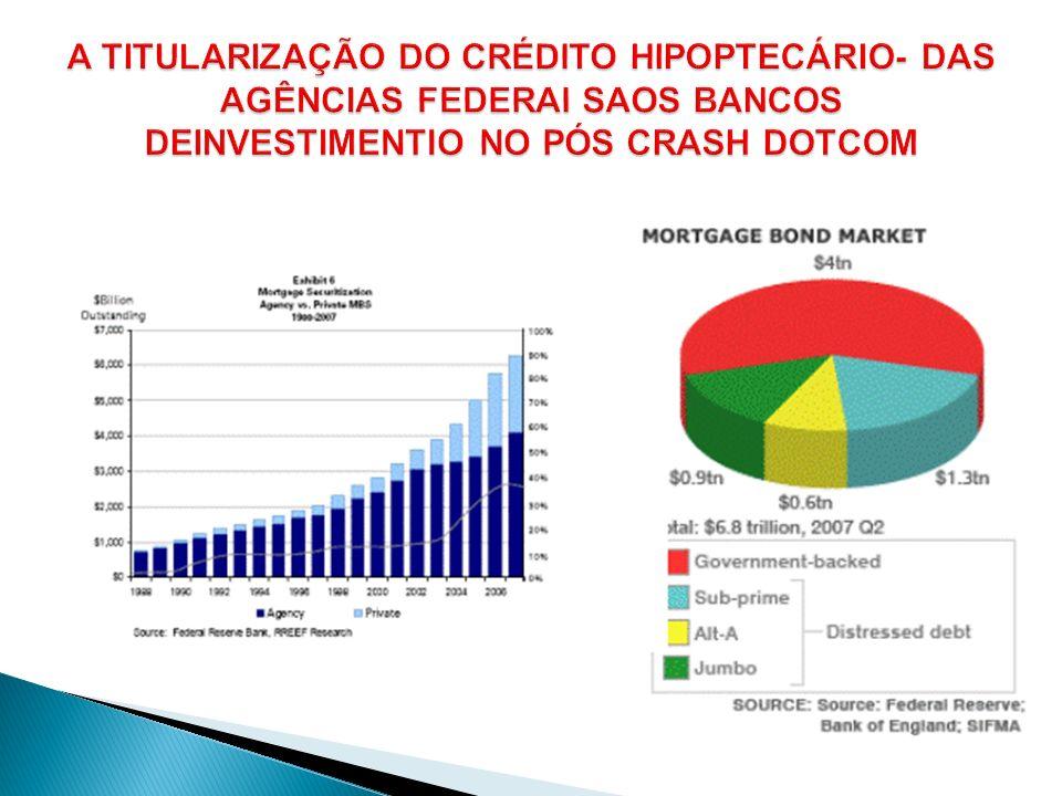 A TITULARIZAÇÃO DO CRÉDITO HIPOPTECÁRIO- DAS AGÊNCIAS FEDERAI SAOS BANCOS DEINVESTIMENTIO NO PÓS CRASH DOTCOM