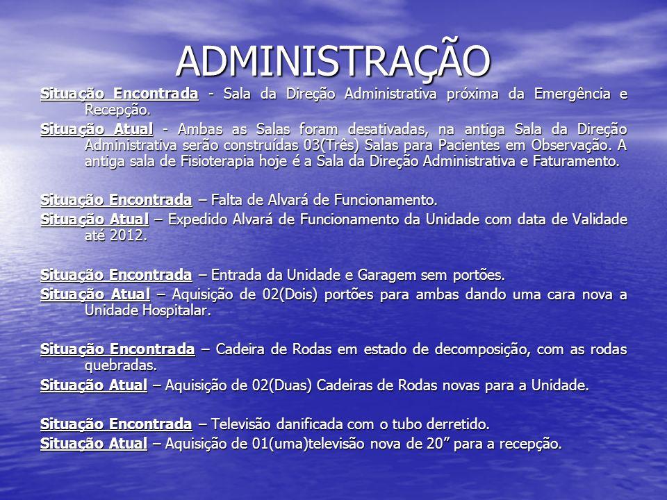 ADMINISTRAÇÃO Situação Encontrada - Sala da Direção Administrativa próxima da Emergência e Recepção.