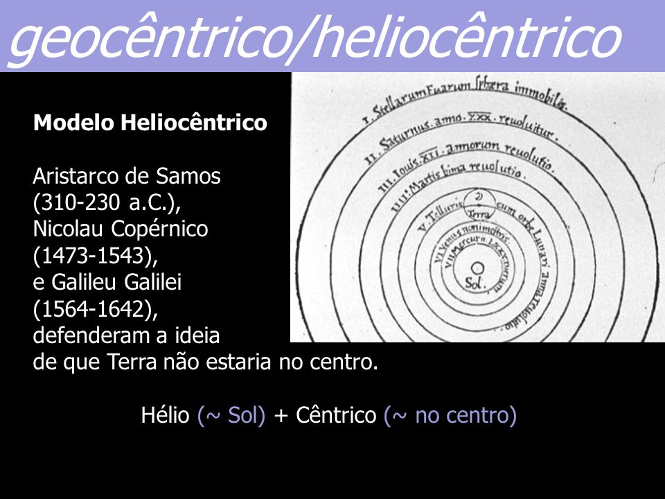 Hélio (~ Sol) + Cêntrico (~ no centro)