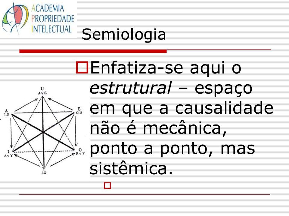 Semiologia Enfatiza-se aqui o estrutural – espaço em que a causalidade não é mecânica, ponto a ponto, mas sistêmica.