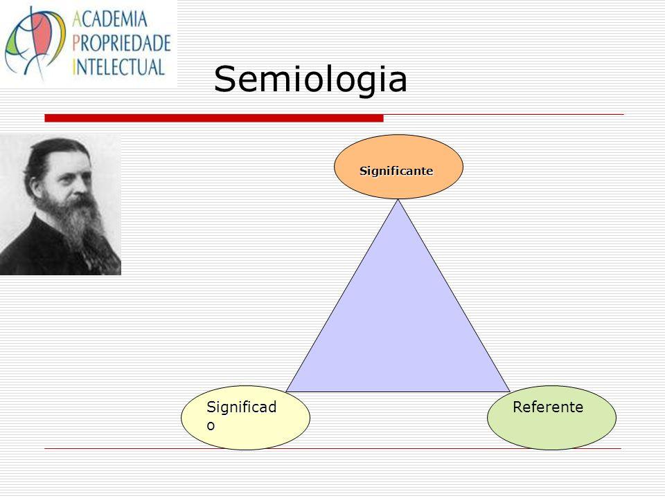 Semiologia Significado Significante Referente
