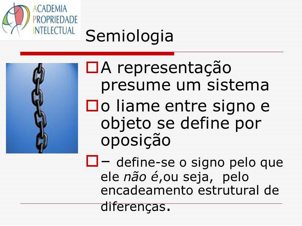 Semiologia A representação presume um sistema. o liame entre signo e objeto se define por oposição.