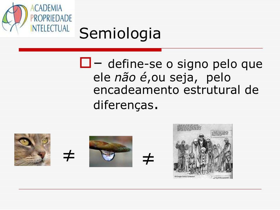 Semiologia – define-se o signo pelo que ele não é,ou seja, pelo encadeamento estrutural de diferenças.