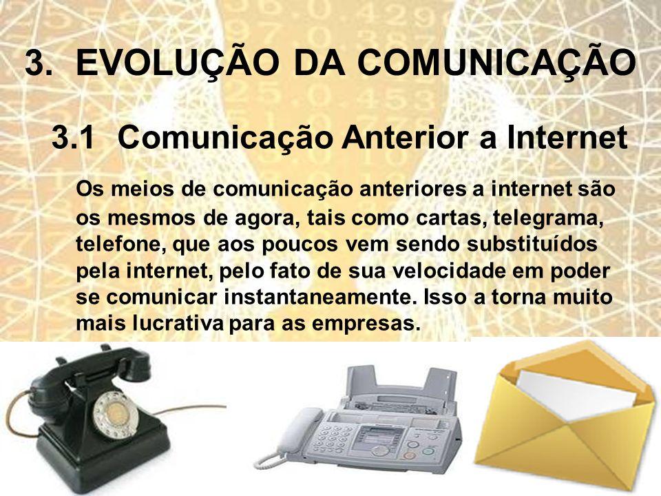 3. EVOLUÇÃO DA COMUNICAÇÃO