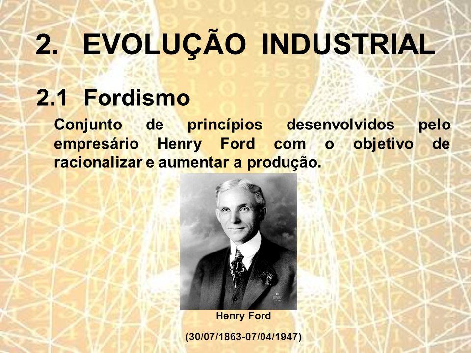 2. EVOLUÇÃO INDUSTRIAL 2.1 Fordismo