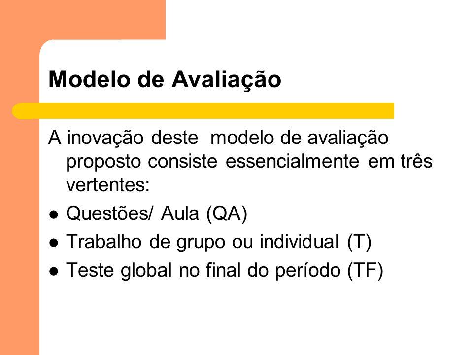 Modelo de Avaliação A inovação deste modelo de avaliação proposto consiste essencialmente em três vertentes: